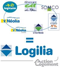 logilia actionnaire neolia